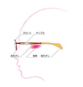 鼻パッド,ない,かけ心地,なし,メガネ (5)