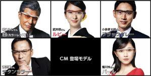 cm_model